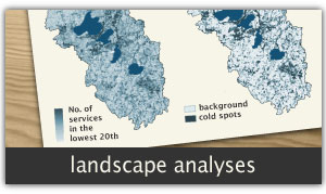 click to read about landscape analyses
