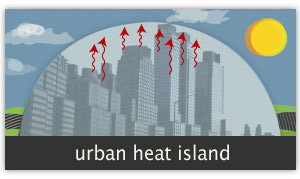 click to read about urban heat island
